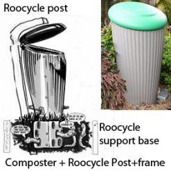 41097 PPLoo pet composter