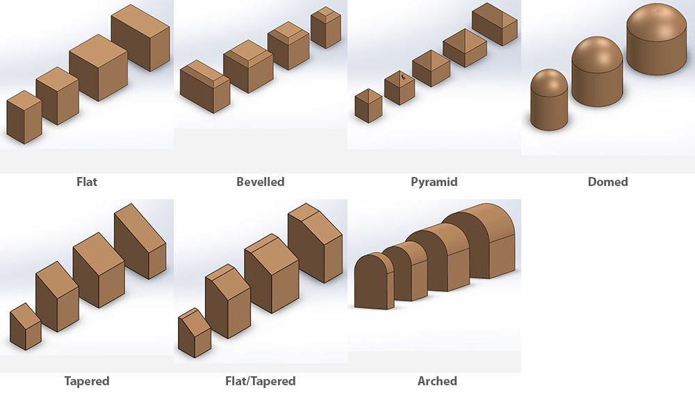 Shape Overview